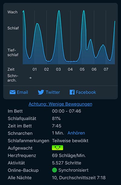 Meine siebte Nacht mit der SleepCycle Premium-App